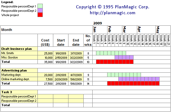 Online Business Plan Summary Template - Smart Insights Digital ...